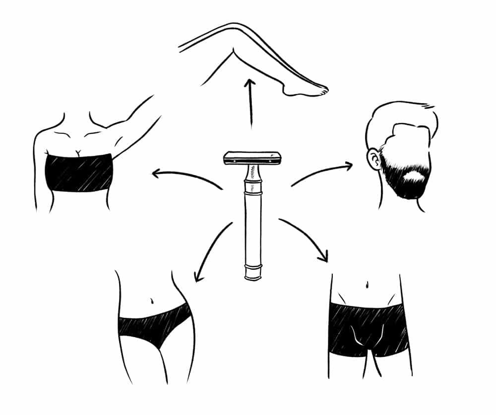 Anwendungsbereiche eines Rasierhobels - Beine Gesicht Bart Achseln Intimbereich für Frauen und Männer Bikinizone