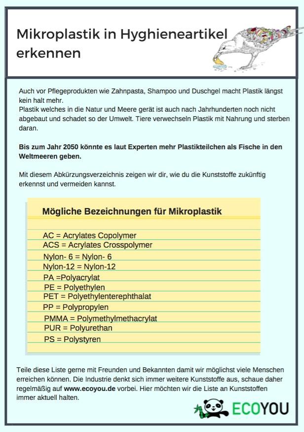 Mikroplastik Übersicht Definition Kennzeichnung Mikroplastik Shampoo Duschgel Zahnpasta Kosmetik
