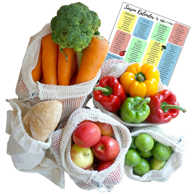 Gemüsebeutel Brotbeutel Brottasche plastikfrei einkaufen ohne Plastik Leben ohne Plastik EcoYou